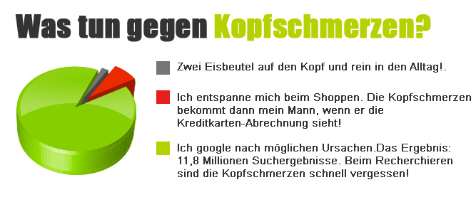 infografik_kopfschmerztag